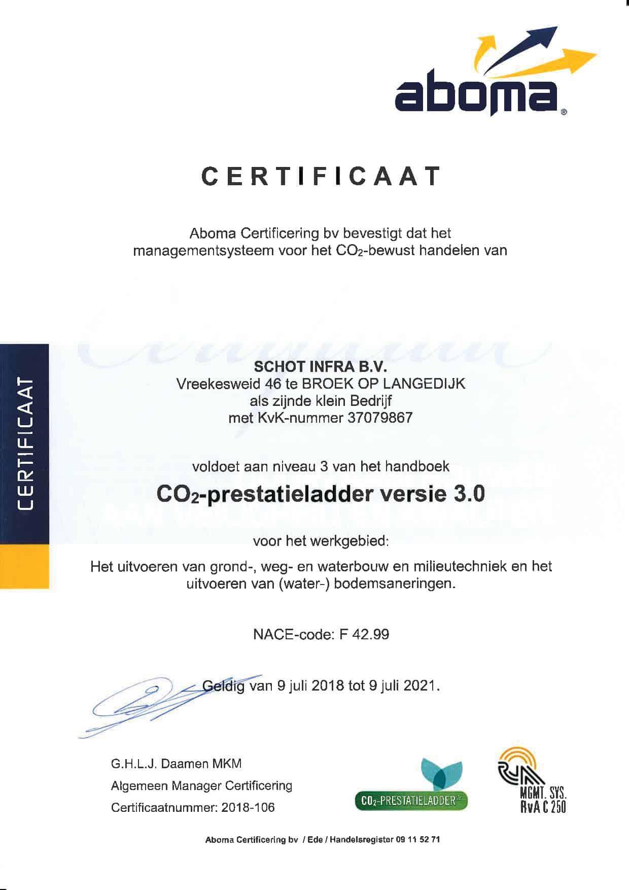 CO2-prestatieladder versie 3 0 geldig tot 09-07-2021