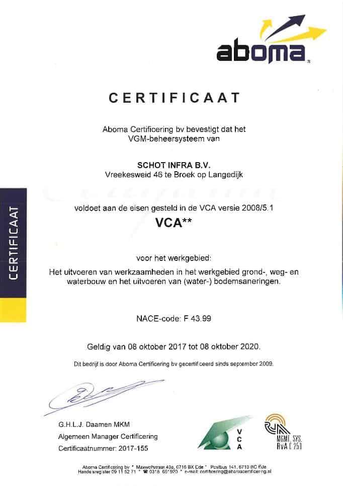 VCA 10-2020